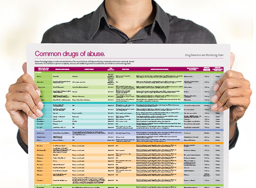 FREE Alere Toxicology common drugs of abuse poster (US only)