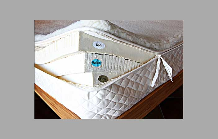 FREE Organic Latex Mattresses Sample & Information Packet (US only)